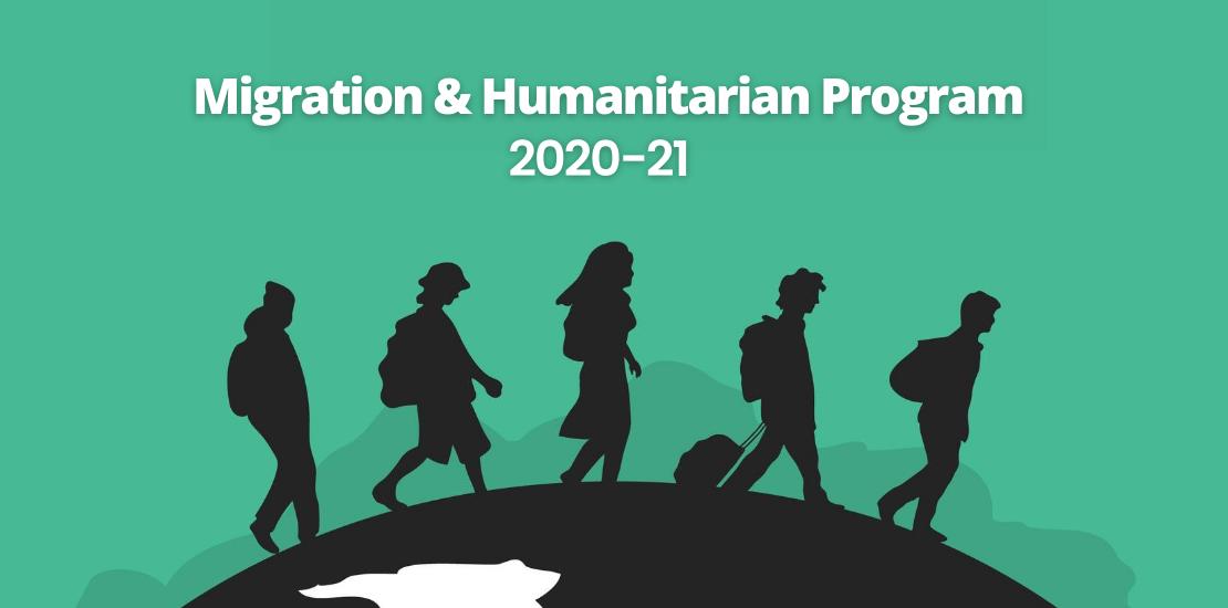 Migration & Humanitarian Program