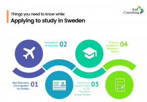Applying to study in Sweden