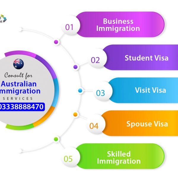 Australian services