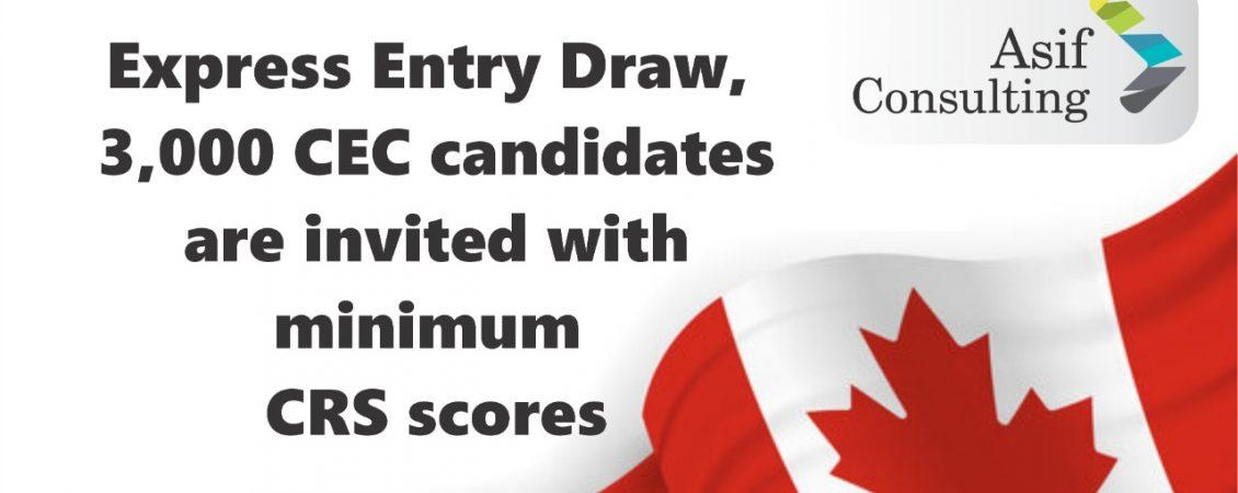 CEC Candidates
