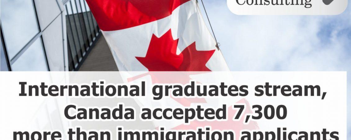 international Graduates Stream